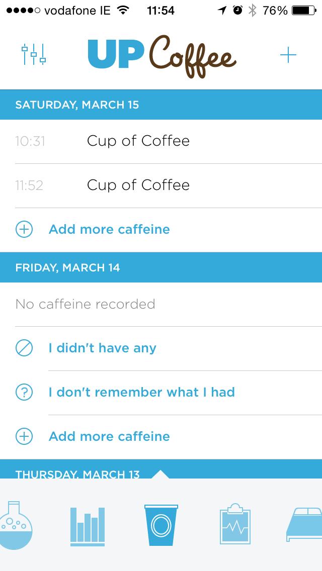 thesis on coffee intake and sleep
