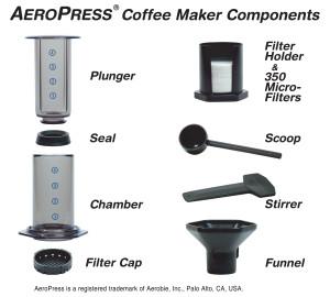 The Aeropress system