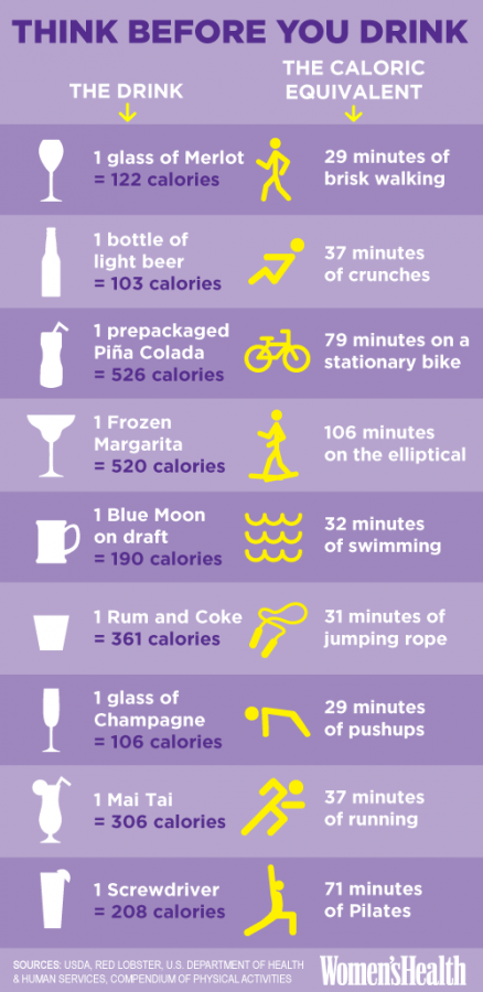 think-before-you-drink-calories