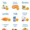 non-meat-protein-sources